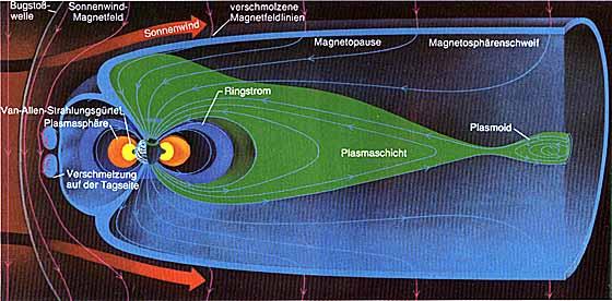 aurora-grafik.jpg